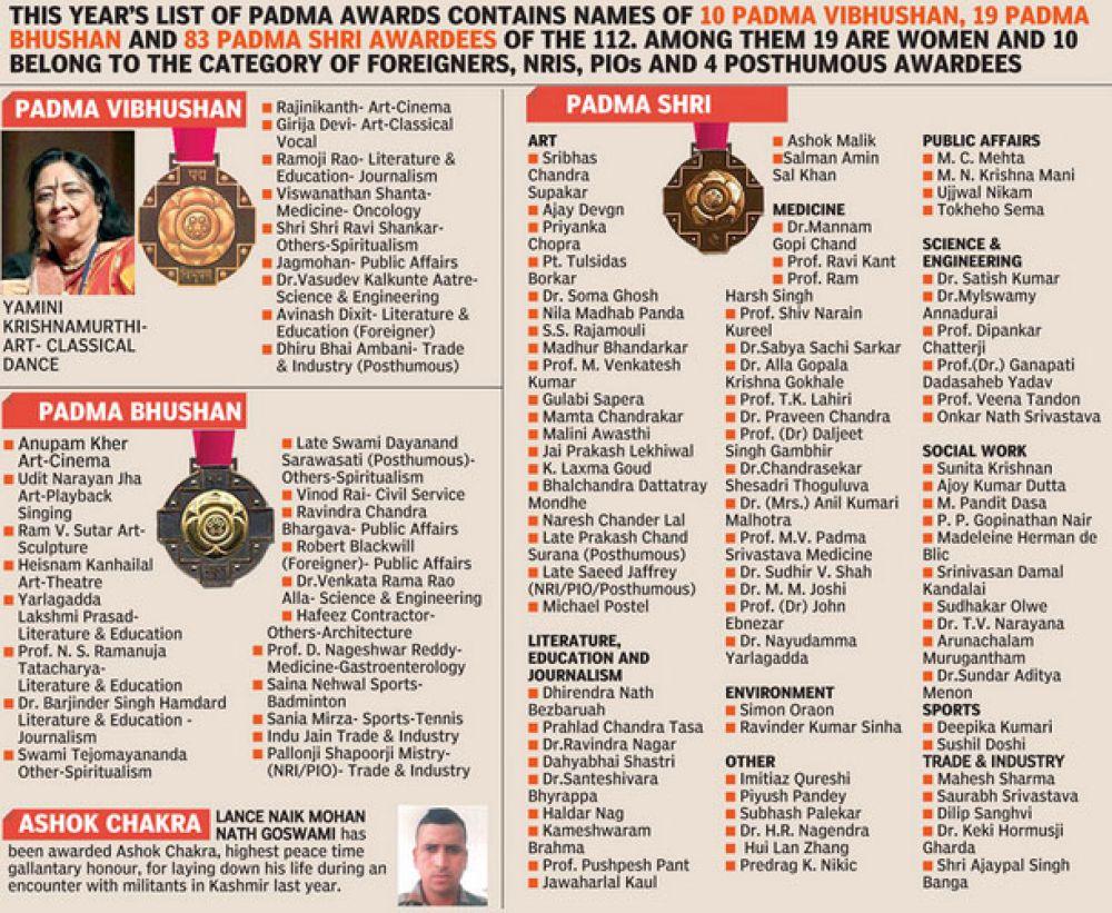 bharat ratna award winner list pdf