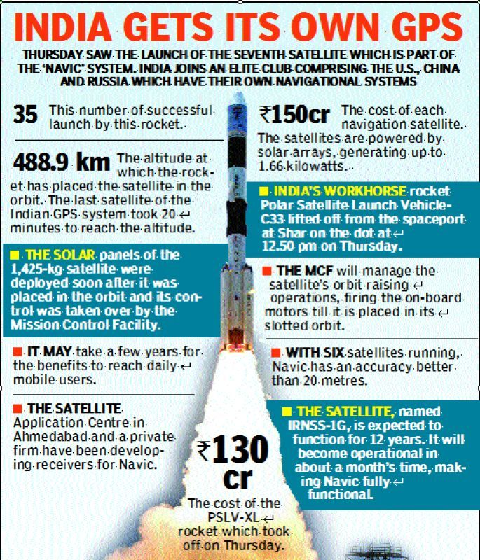 the costs and development of the polar satellite launch vehicle The polar satellite launch vehicle (pslv) is an expendable launch system developed and operated by the indian space research organisation pslv-xl is the upgraded version of polar satellite launch vehicle in its standard configuration boosted by more powerful, stretched strap-on.