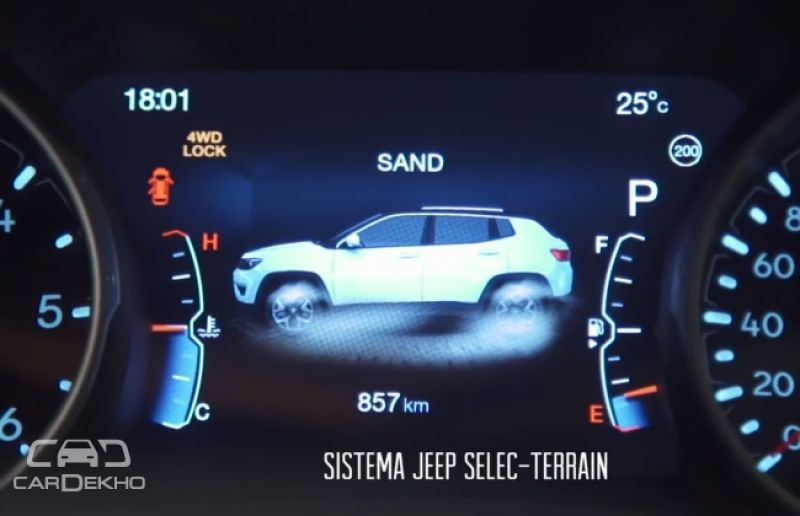 Image Gallery IndiaBound Jeep Compass