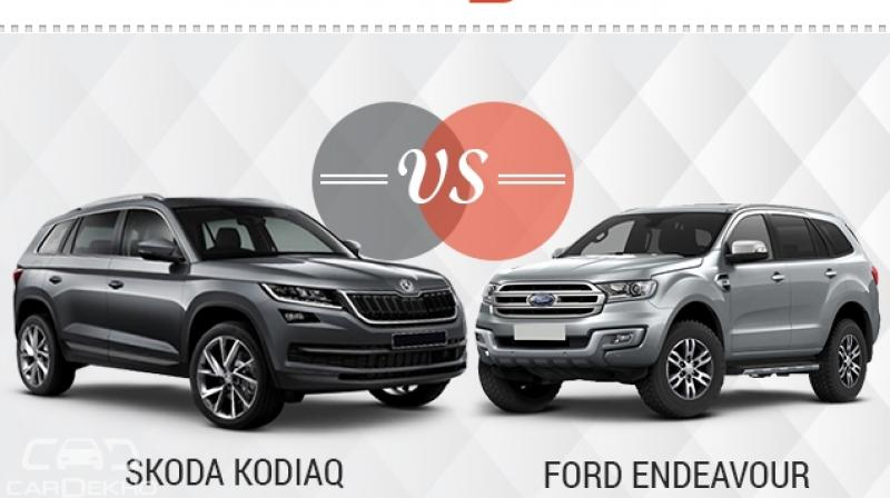 spec comparison skoda kodiaq and ford endeavour. Black Bedroom Furniture Sets. Home Design Ideas