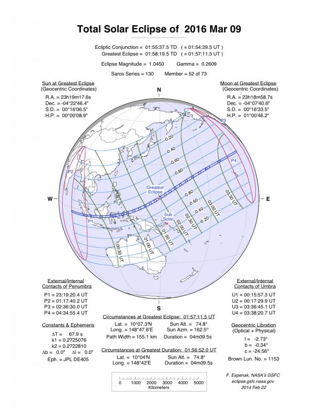 Total Solar Eclipse Tomorrow How And Where To Watch