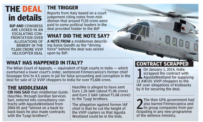 VVIP chopper scam