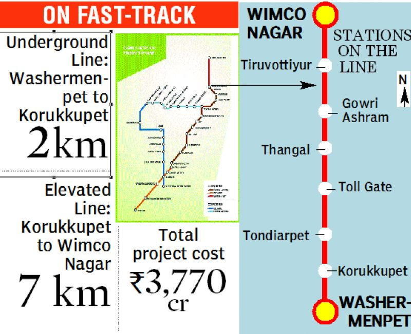 Chennai metro extension to wimco nagar cleared fast malvernweather