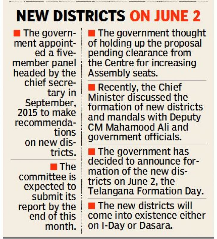 Districts (Infographics)