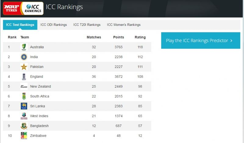 Many interesting scenarios pop up due to the minute gap in points between the top four teams, (Photo: Screengrab taken from the official website of International Cricket Council)