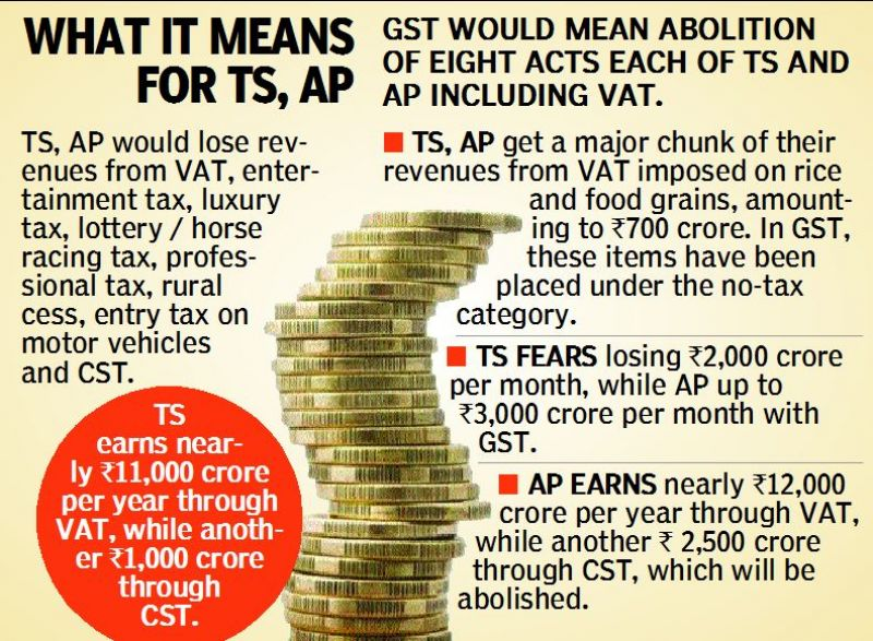 india-news-gst-council-gst-slabs-&-gst-rates-delhi