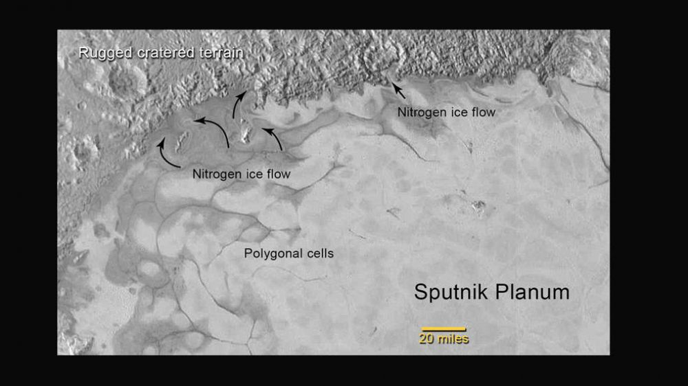 In the northern region of Pluto's Sputnik Planum, swirl-shaped patterns of light and dark suggest that a surface layer of exotic ices has flowed around obstacles and into depressions, much like glaciers on Earth (Photo: NASA)
