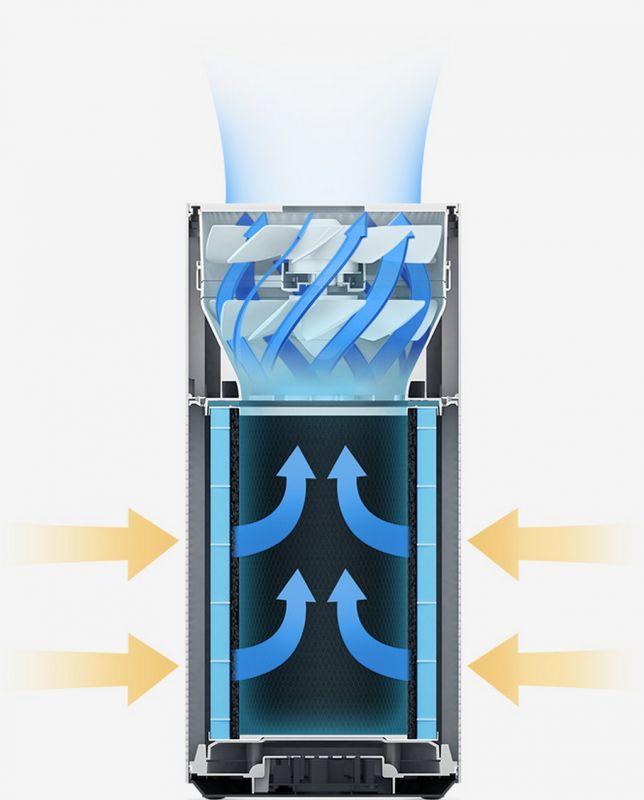 Xiaom Mi band 2 purifier 2