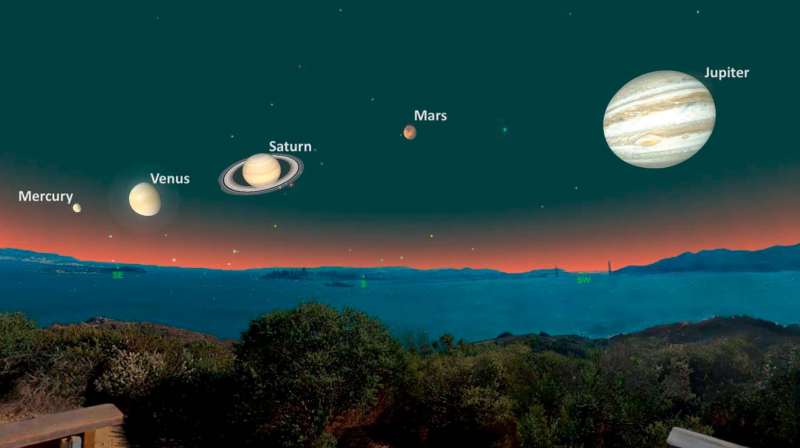 Saturn and jupiter appear closer than ever for great conjunction during winter solstice