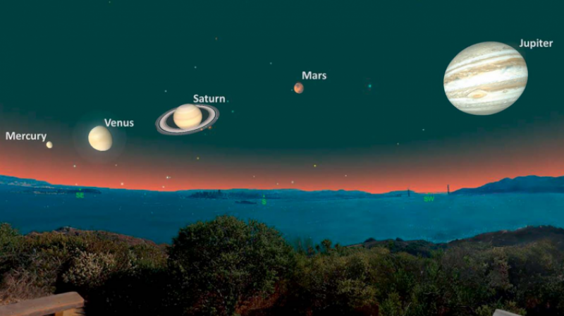 mars to the naked eye