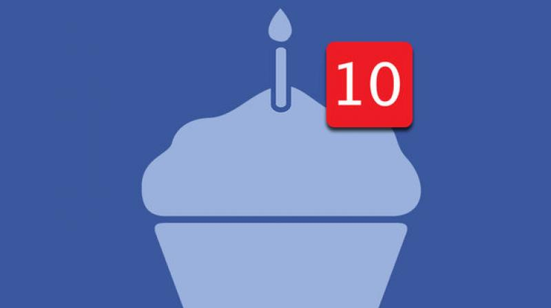 Facebook compiles best birthday greetings in a video these birthday greetings offer a glimpse into a persons virtual identity m4hsunfo