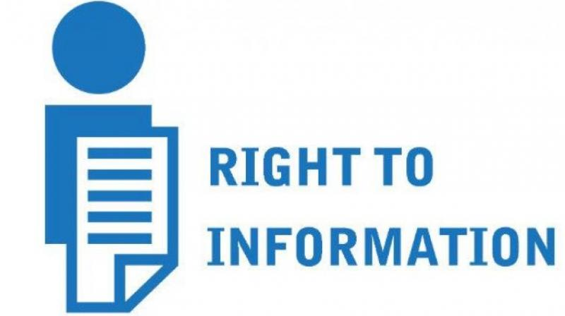 AP government websites not complying with RTI Act norms