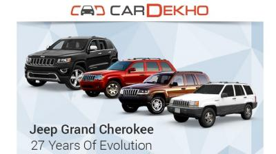 The History Of Jeep Grand Cherokee