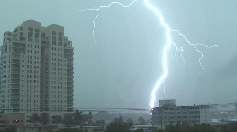 Two day Warning for thunderstorm in Hyderabad by IMD