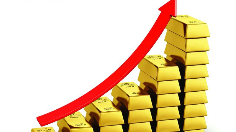 The price of gold (in New Delhi) crossed Rs 31,500 per 10 gram,  last seen in February 2014.