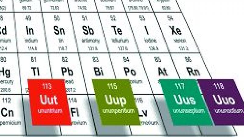 4 New Elements Of Periodic Table Named