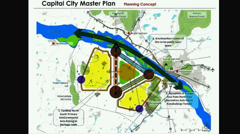 Plan Concept now clash of capital plans for amaravati