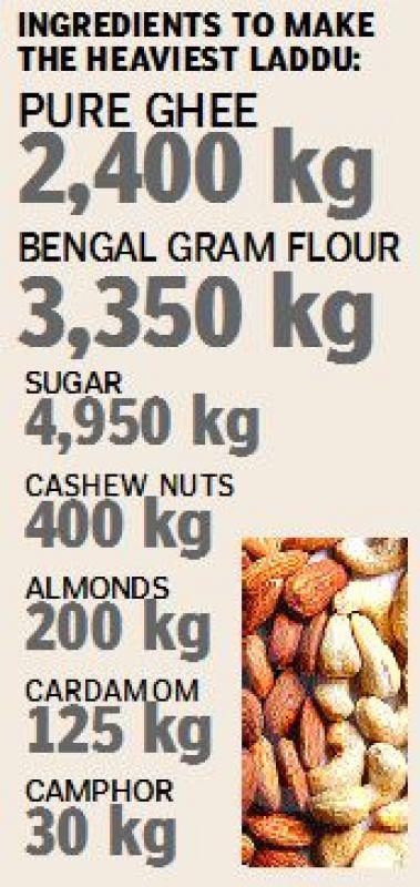 Ingredients to make the heaviest laddu